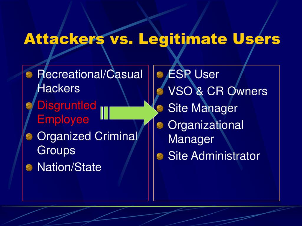 Recreational/Casual Hackers