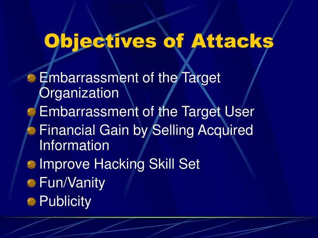 Objectives of Attacks