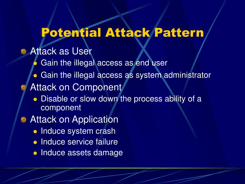Potential Attack Pattern
