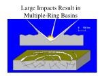large impacts result in multiple ring basins
