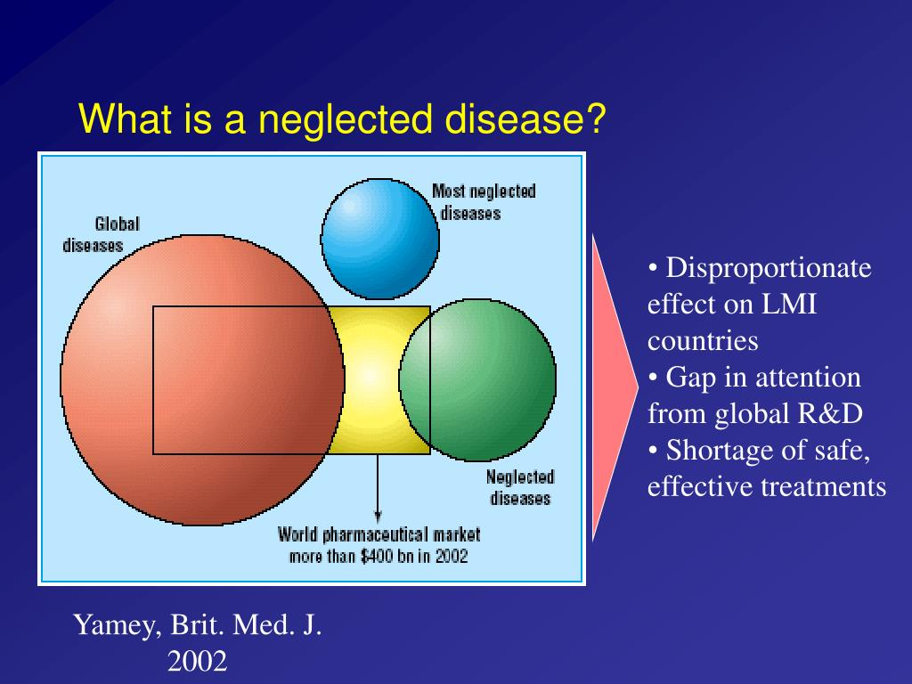 What is a neglected disease?
