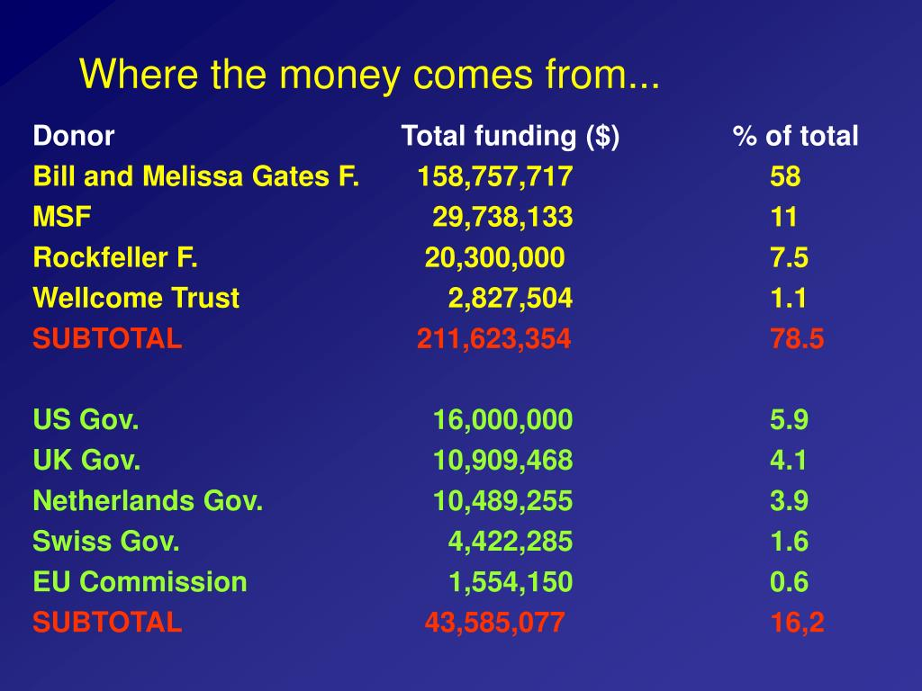 Where the money comes from...