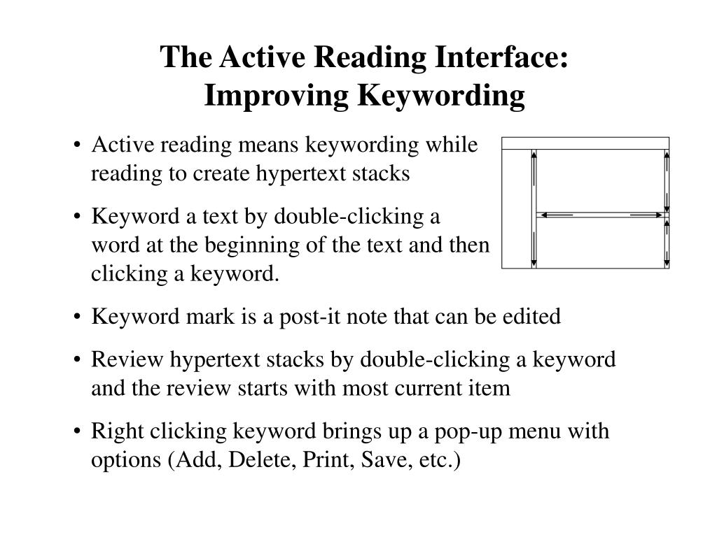 The Active Reading Interface:
