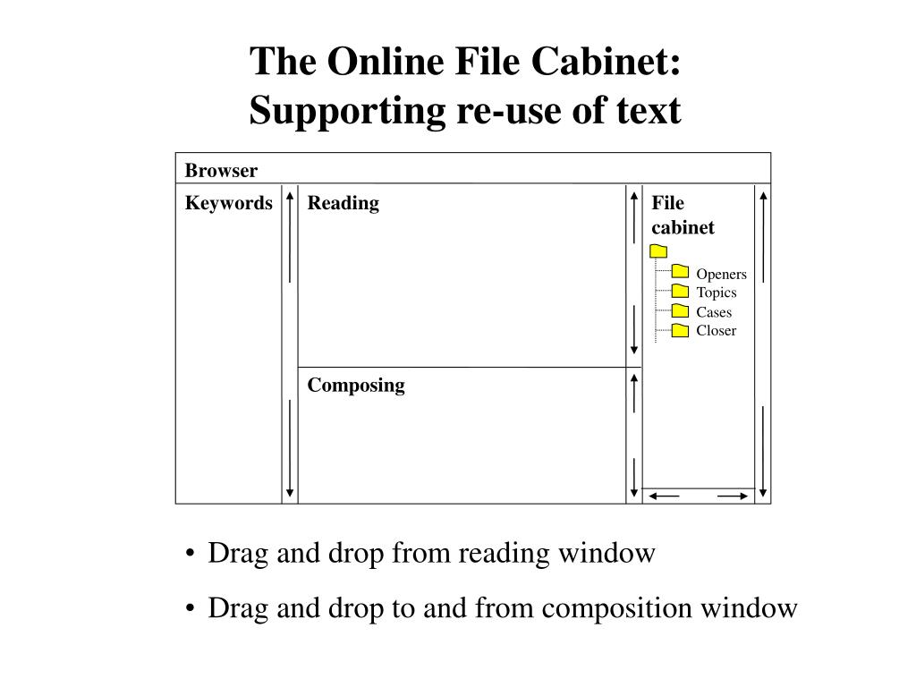 The Online File Cabinet: