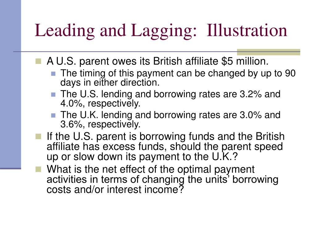 Leading and Lagging:  Illustration