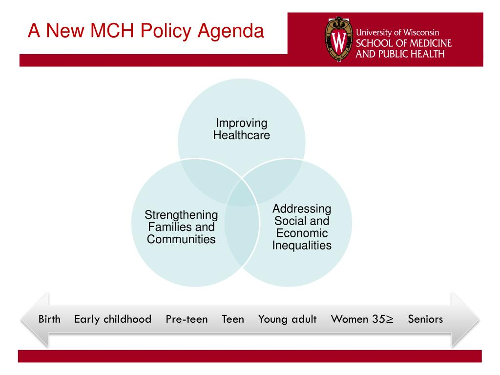 A New MCH Policy Agenda
