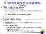 a hardware level of vulnerabi lities threats