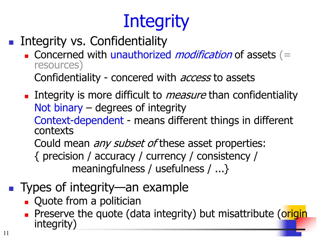 Integrity vs. Confidentiality