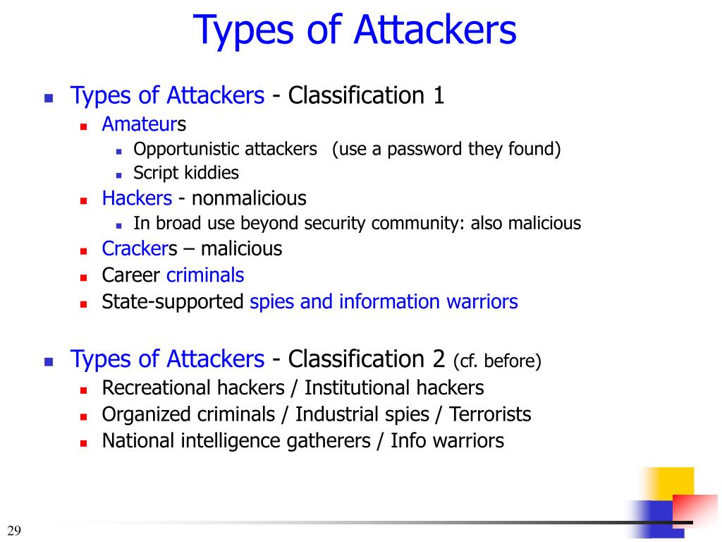 Types of Attackers