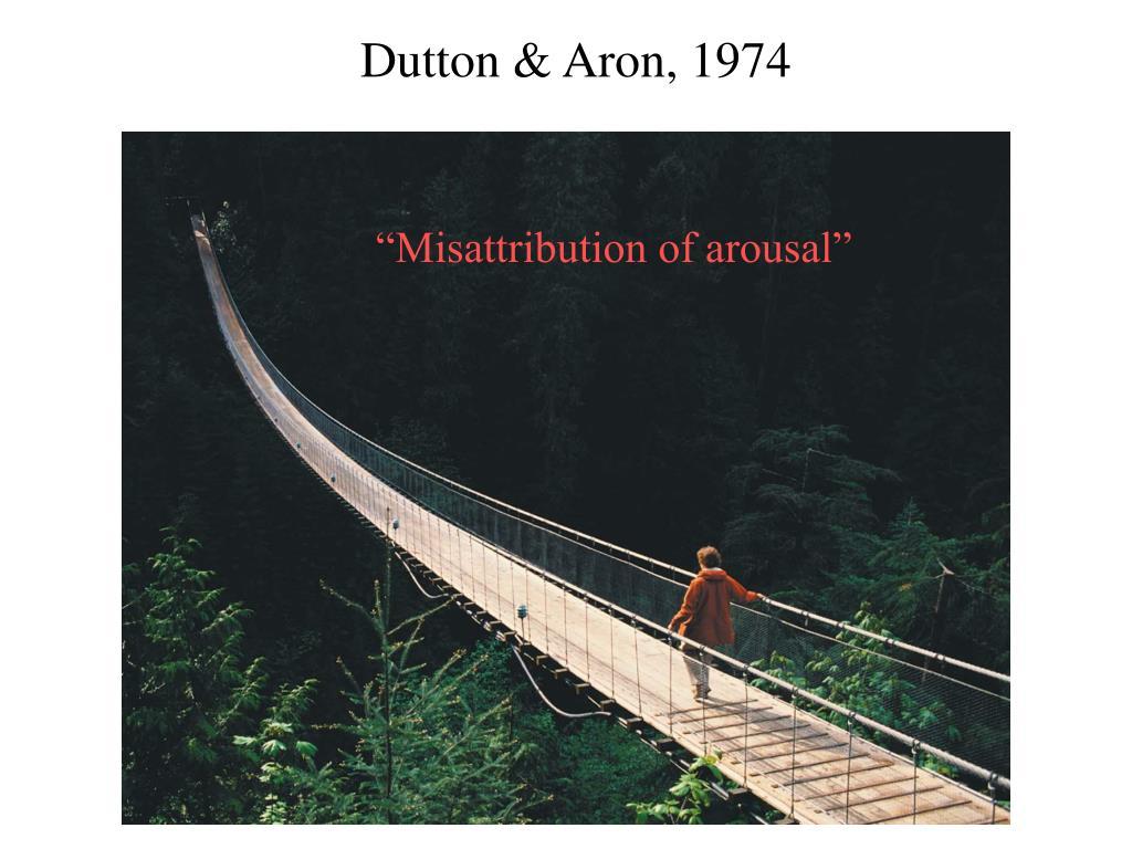 """Misattribution of arousal"""