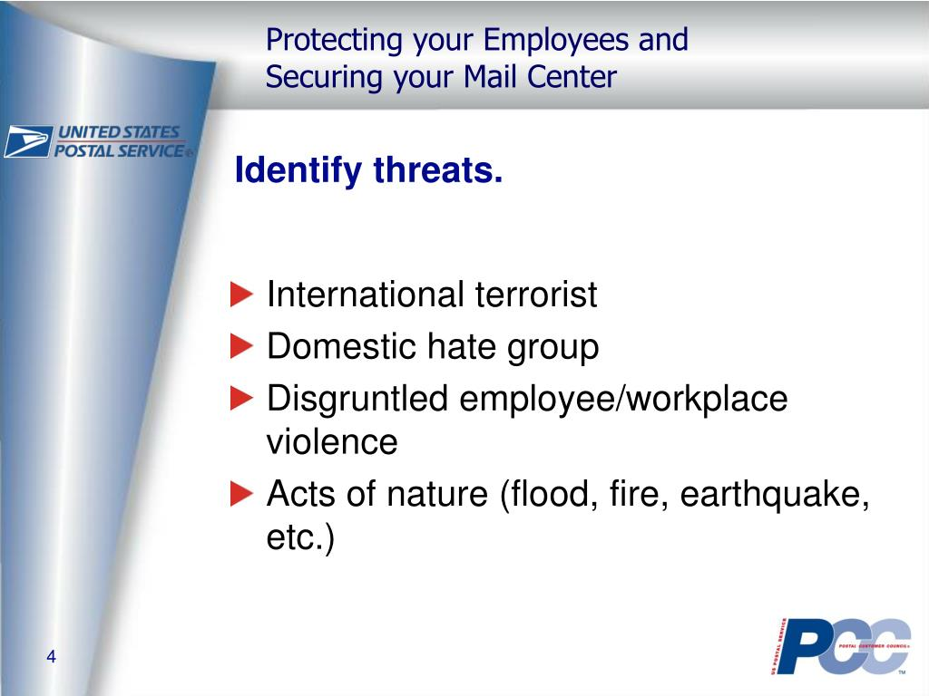 Identify threats.