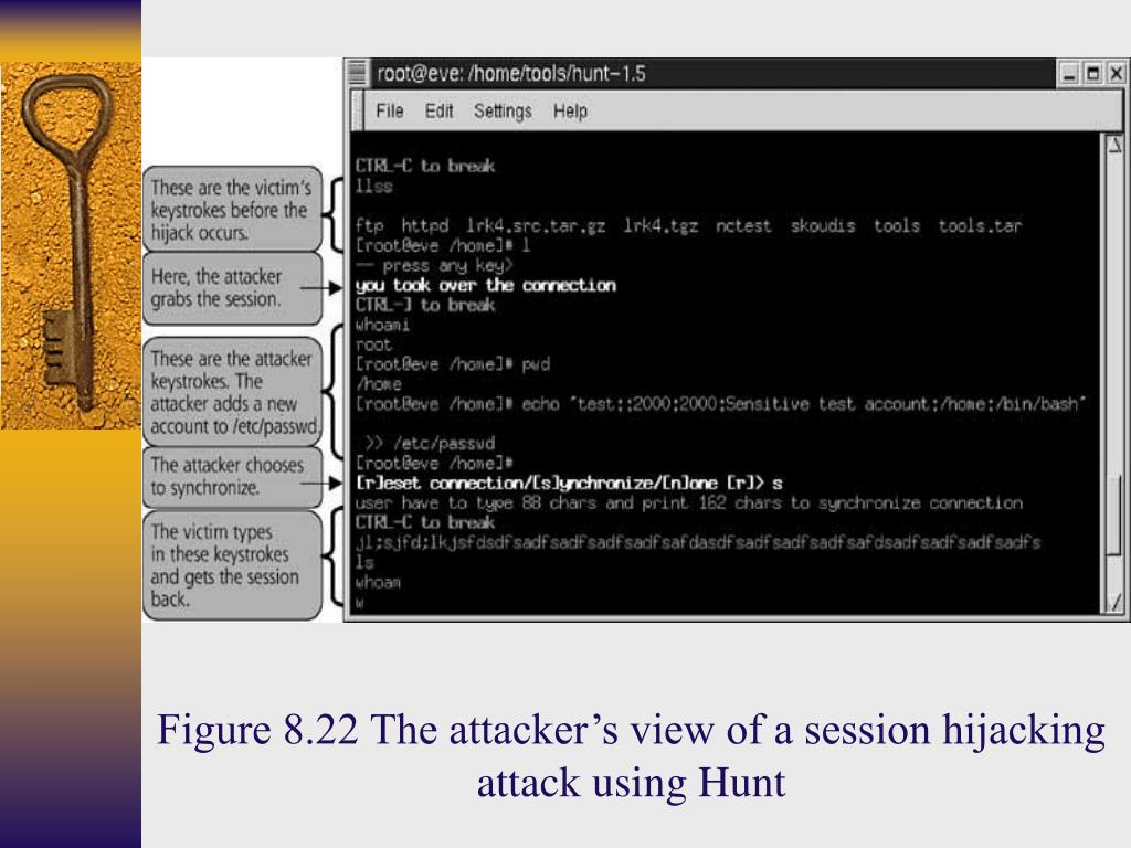 Figure 8.22 The attacker's view of a session hijacking attack using Hunt