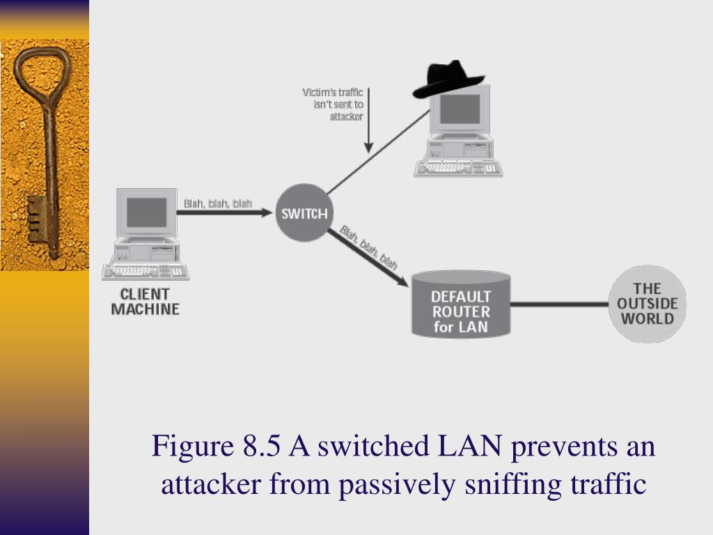 Figure 8.5 A switched LAN prevents an attacker from passively sniffing traffic