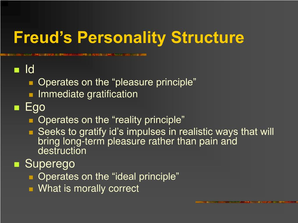 Freud's Personality Structure