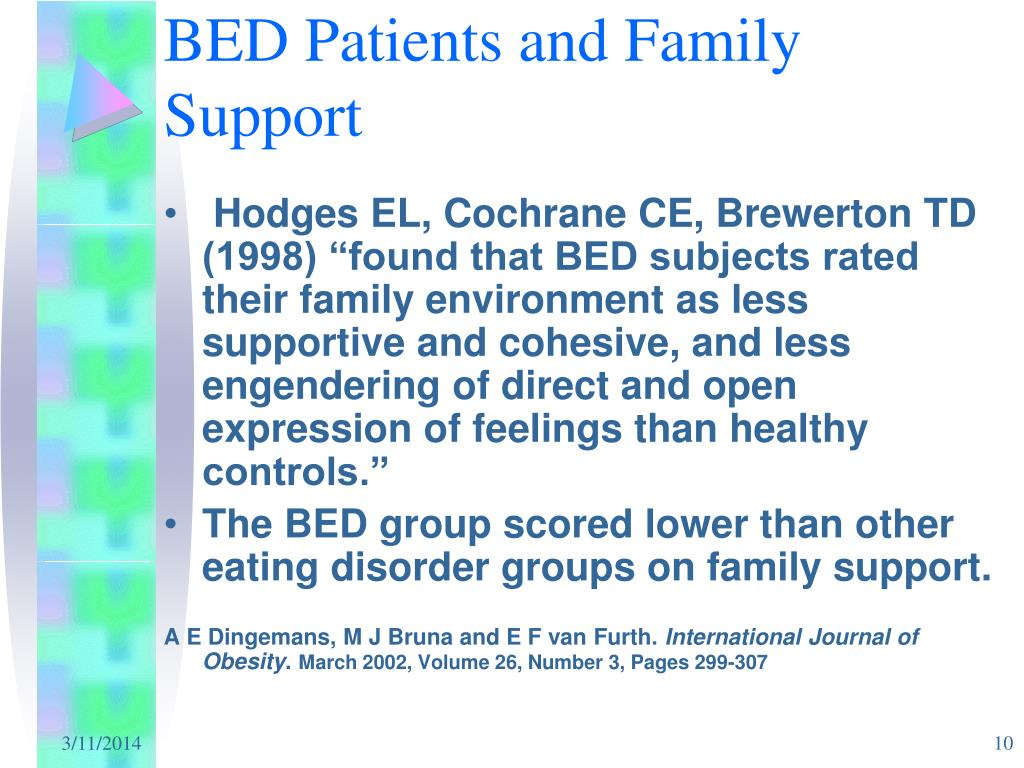 BED Patients and Family Support