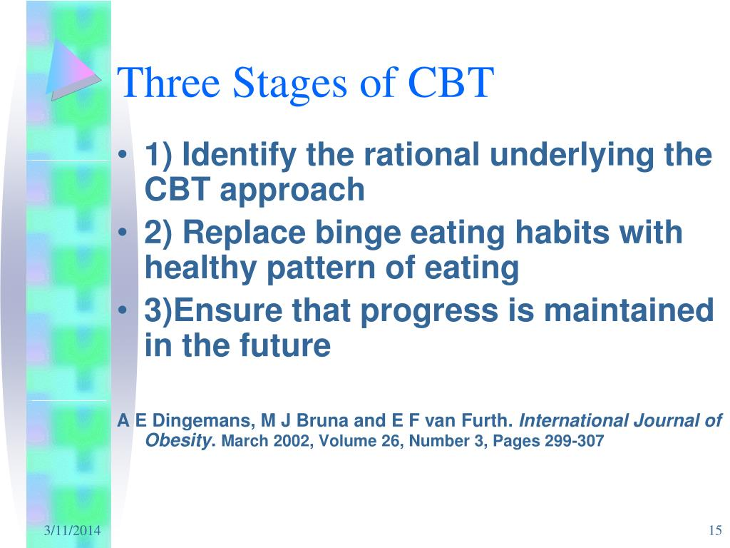 Three Stages of CBT