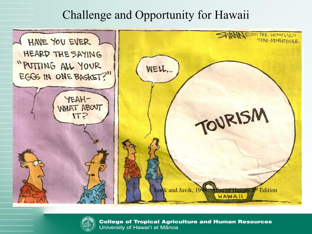 Challenge and Opportunity for Hawaii
