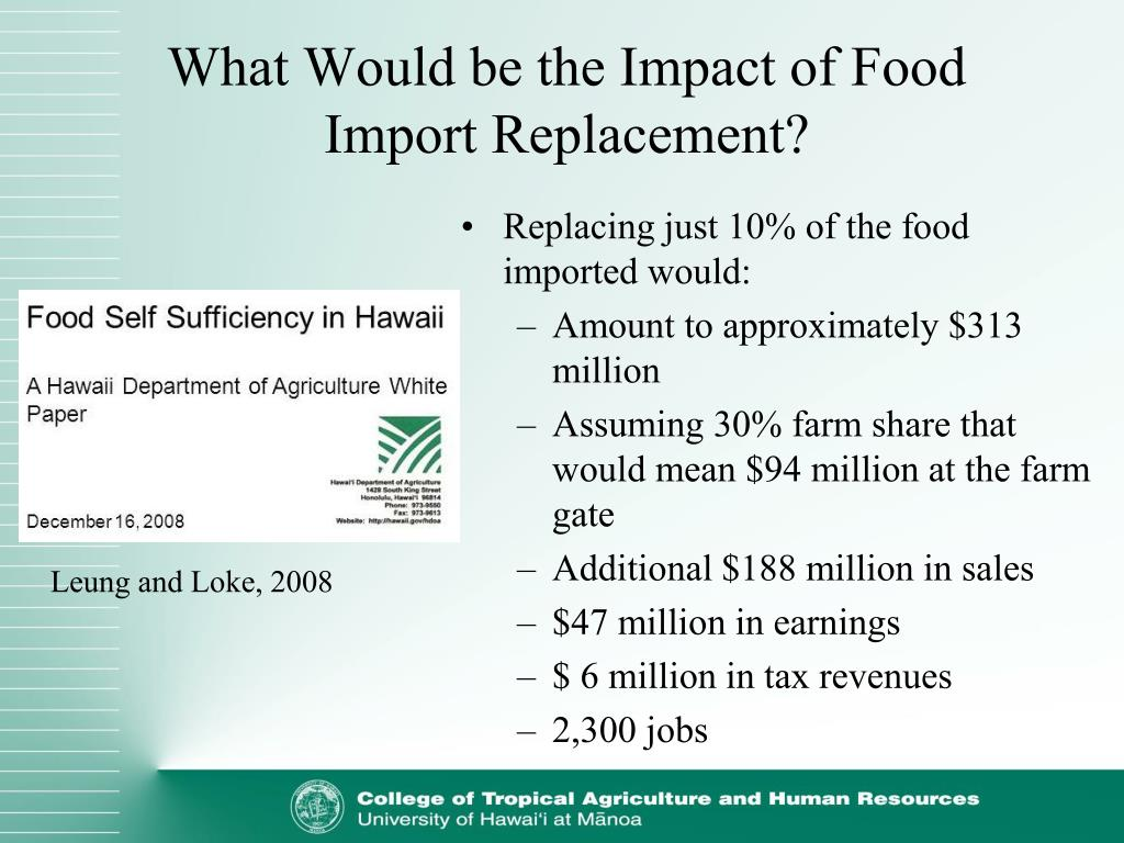 What Would be the Impact of Food Import Replacement?