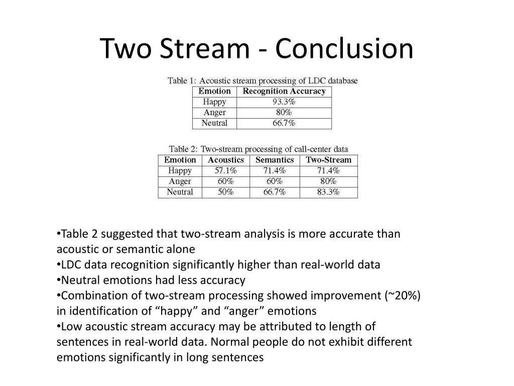 Two Stream - Conclusion