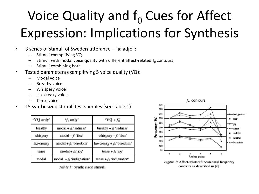 Voice Quality and f