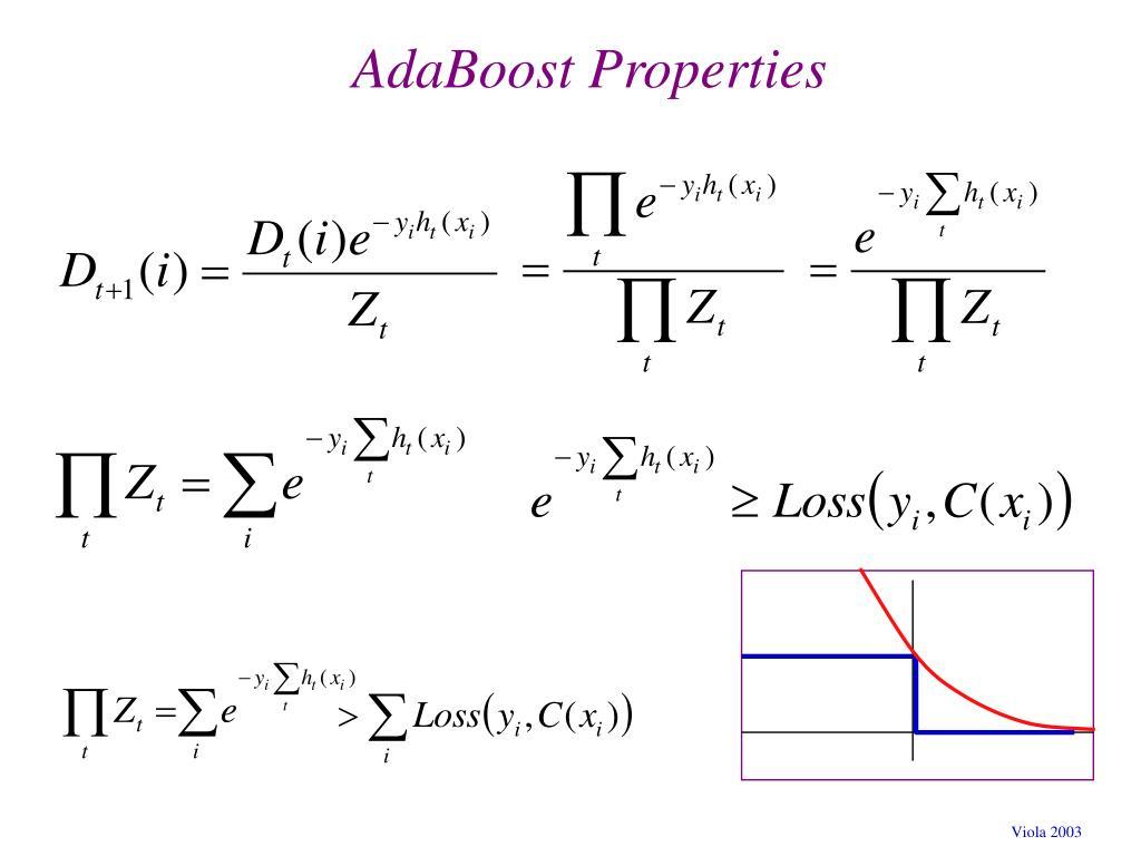 AdaBoost Properties