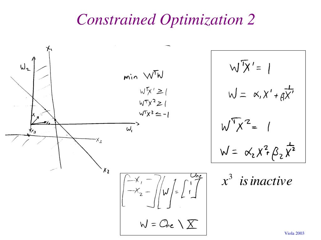 Constrained Optimization 2