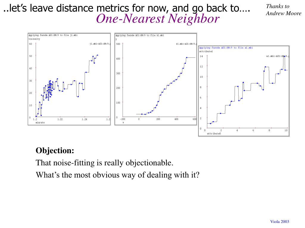 ..let's leave distance metrics for now, and go back to….