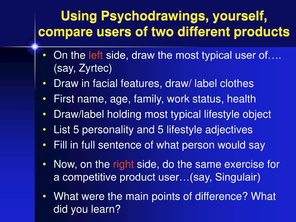 Using Psychodrawings, yourself,