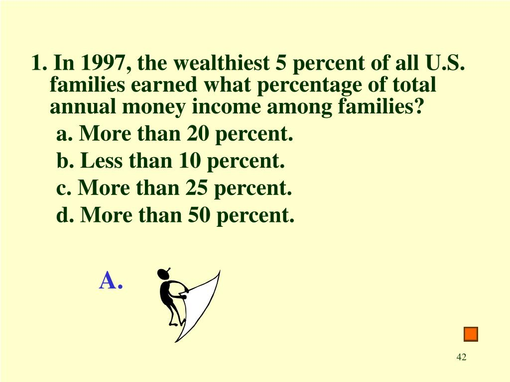 1. In 1997, the wealthiest 5 percent of all U.S. families earned what percentage of total annual money income among families?