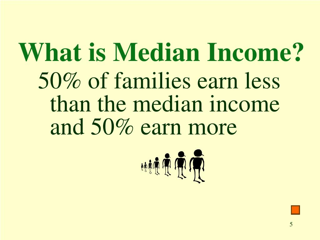 What is Median Income?