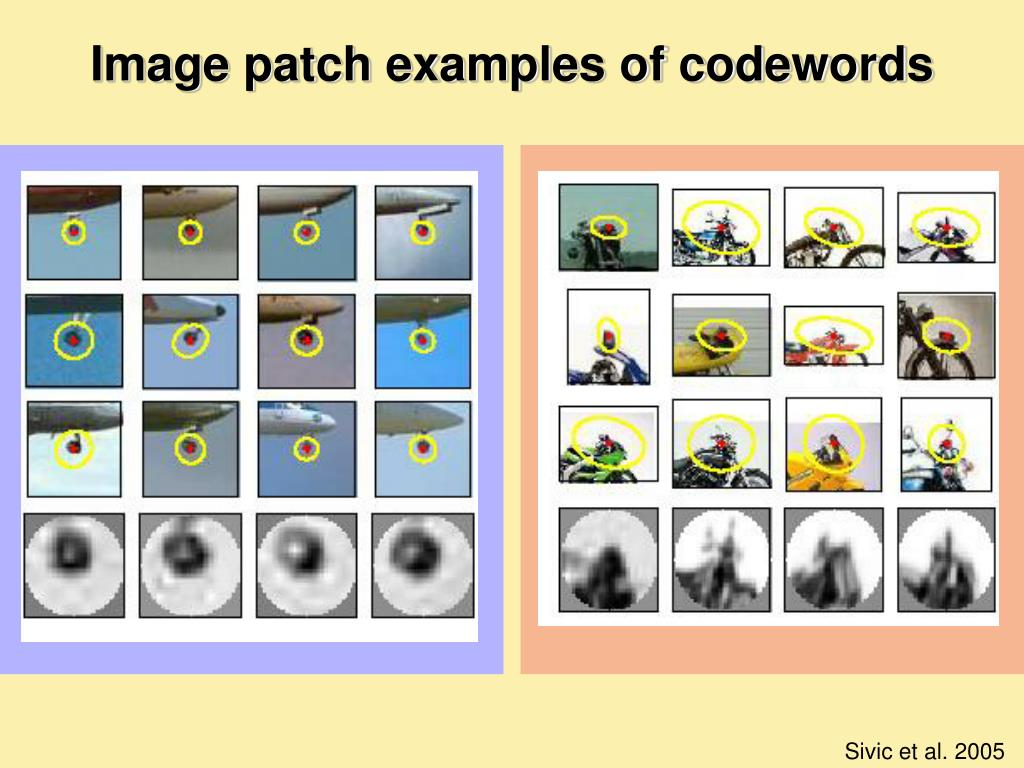 Image patch examples of codewords