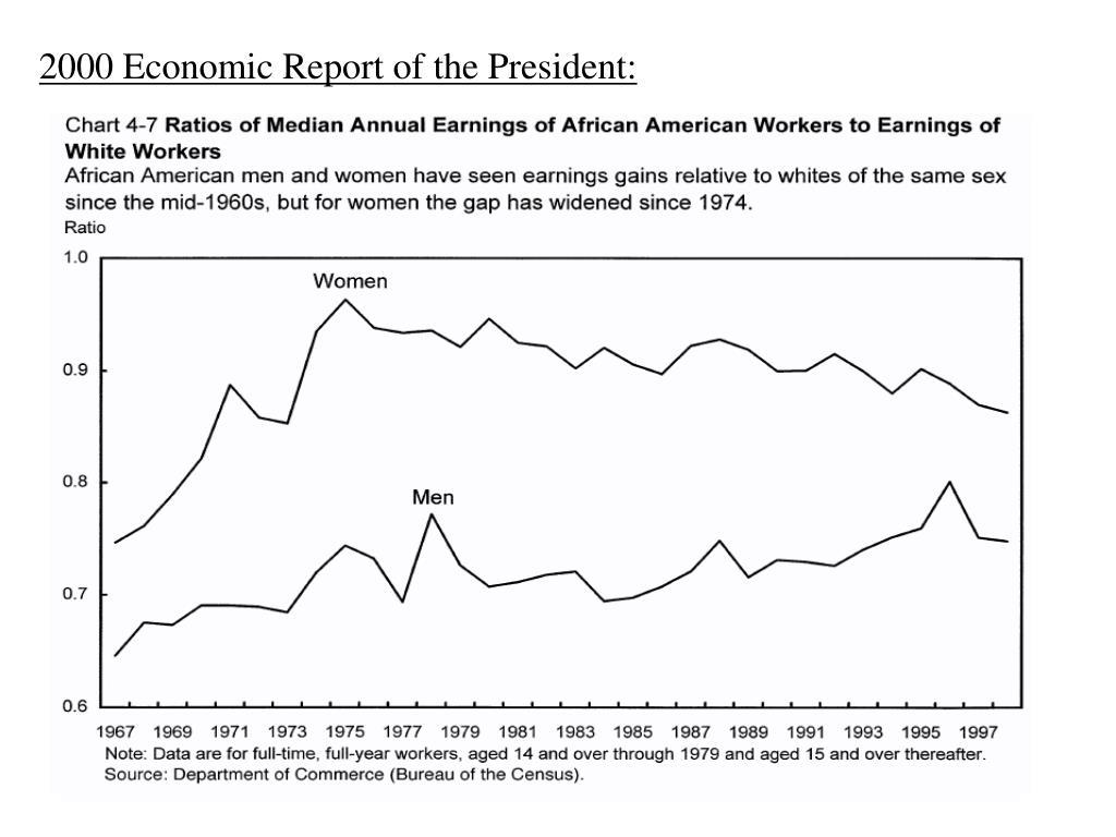 2000 Economic Report of the President: