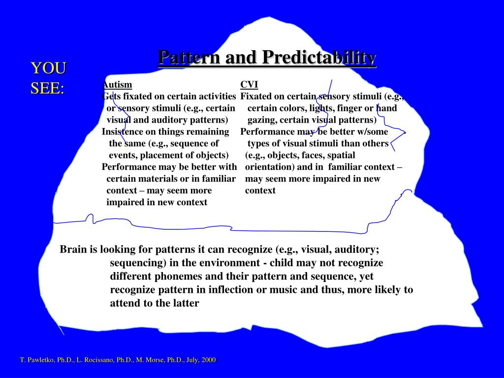 Pattern and Predictability