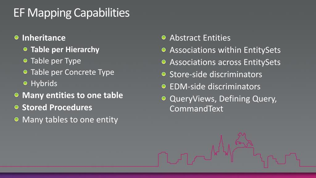 EF Mapping Capabilities