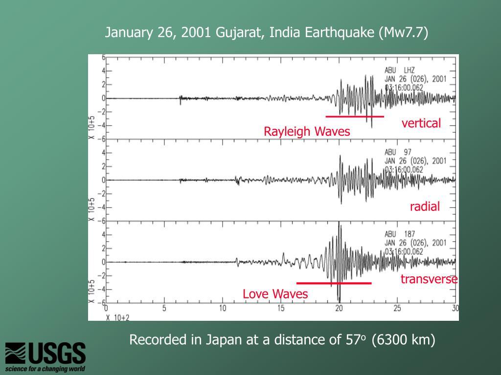 January 26, 2001 Gujarat, India Earthquake (Mw7.7)