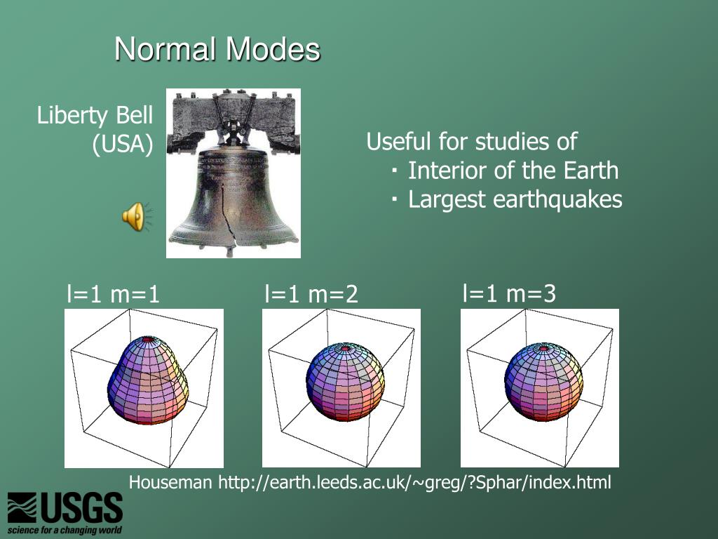 Normal Modes