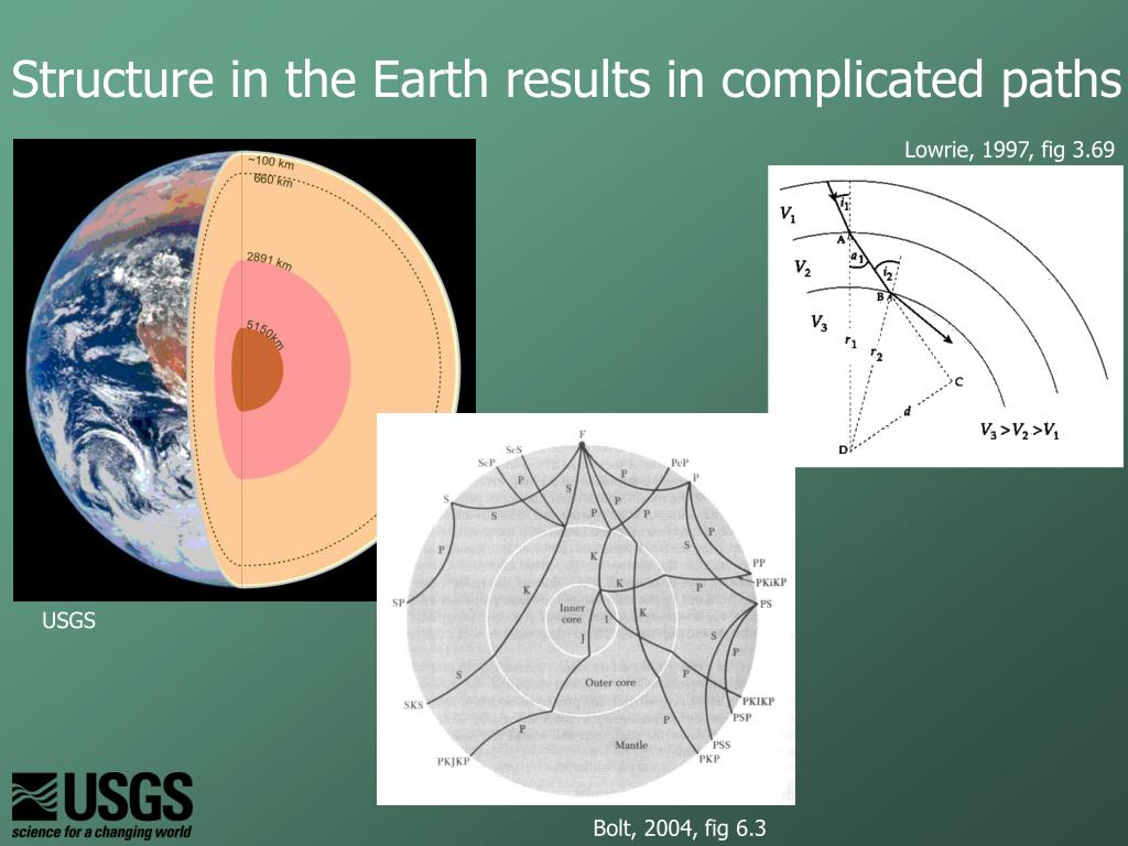 Structure in the Earth