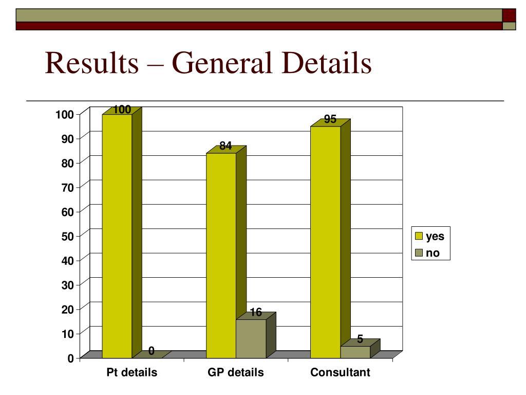 Results – General Details