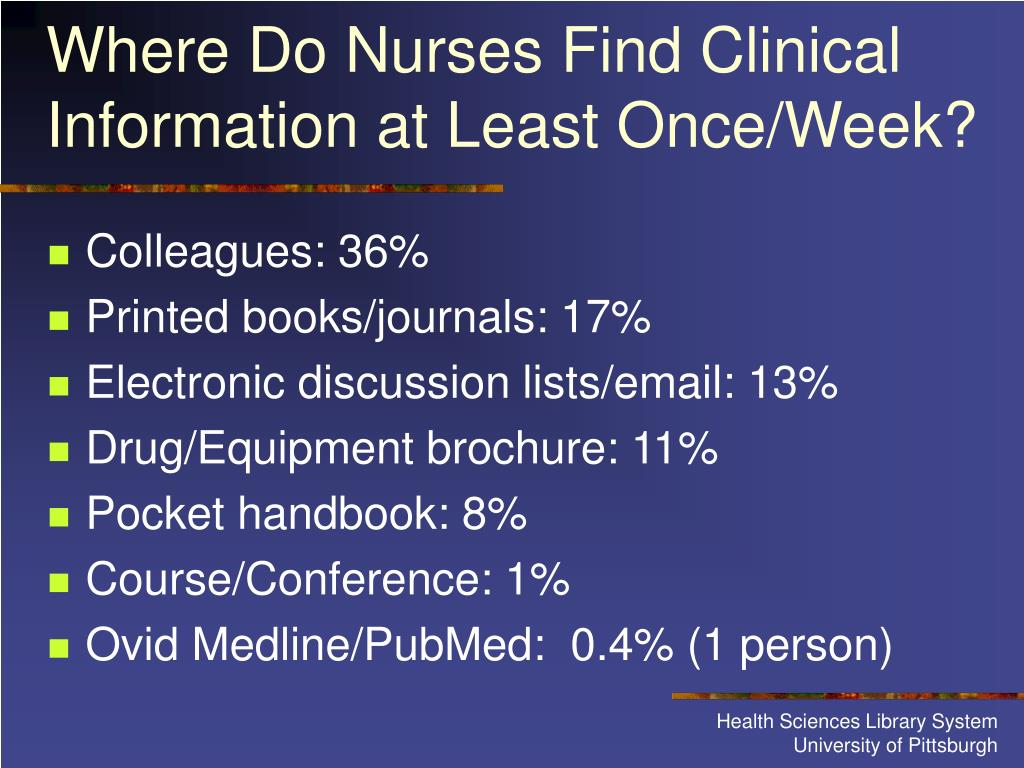 Where Do Nurses Find Clinical Information at Least Once/Week?
