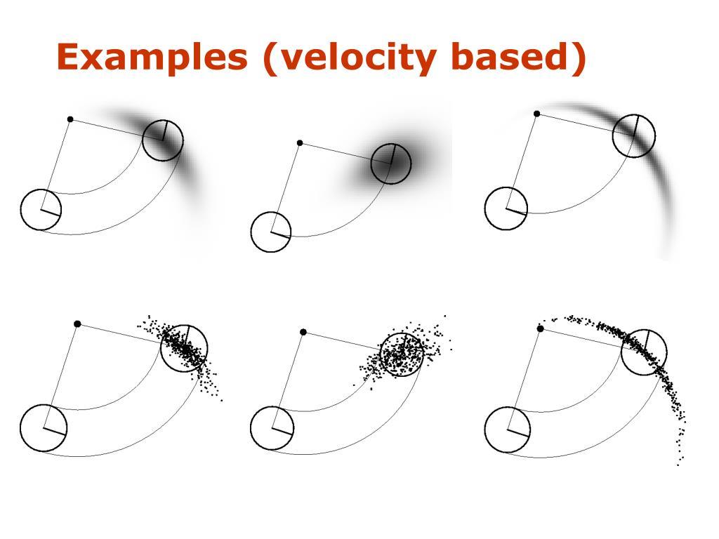 Examples (velocity based)