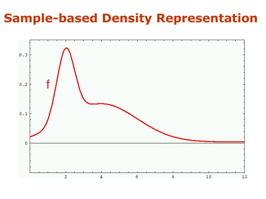 Sample-based Density Representation