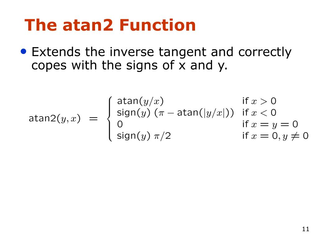 The atan2 Function
