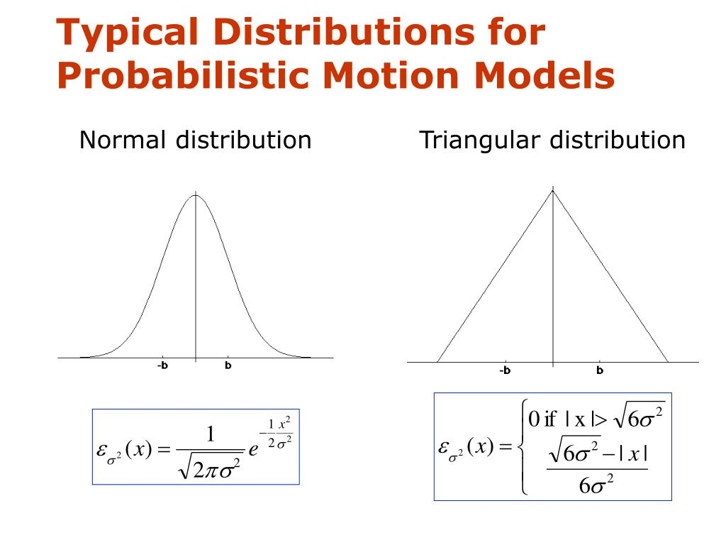 Typical Distributions for Probabilistic Motion Models