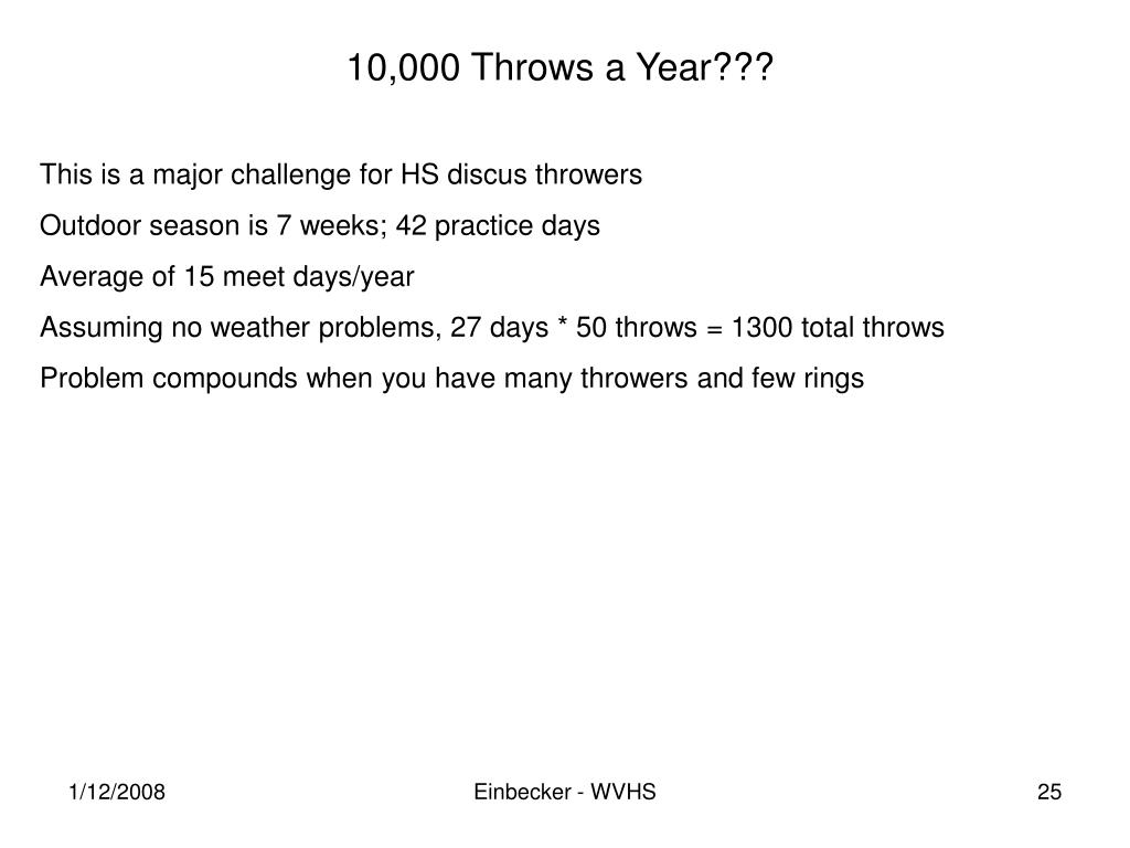 10,000 Throws a Year???
