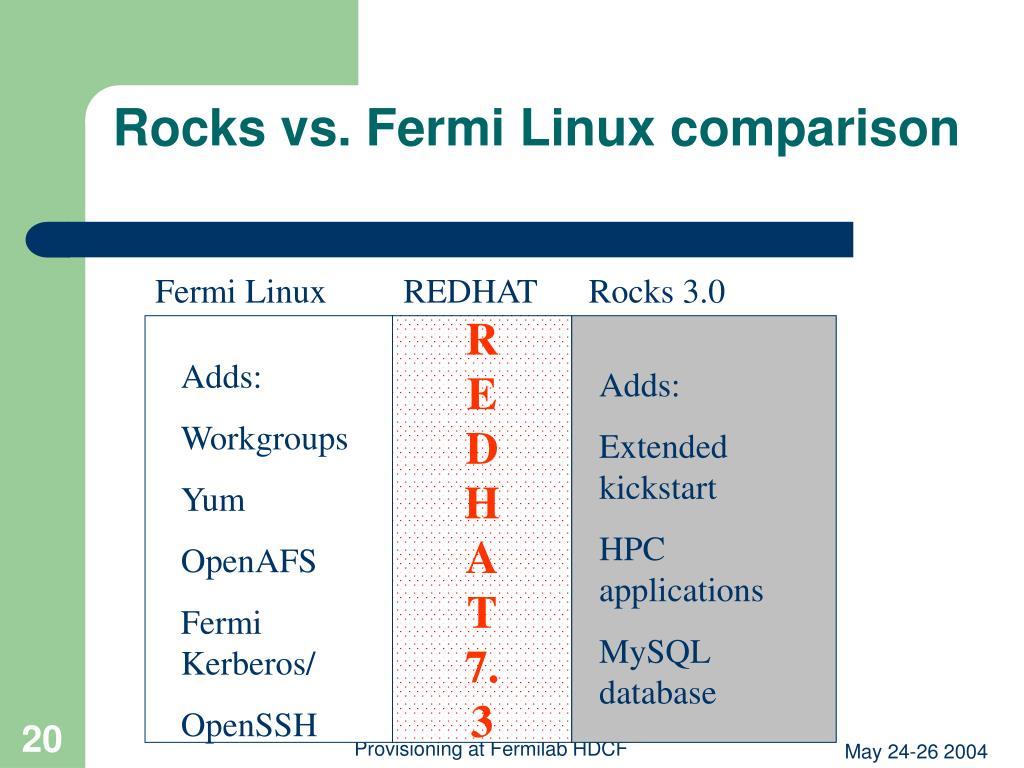 Rocks vs. Fermi Linux comparison
