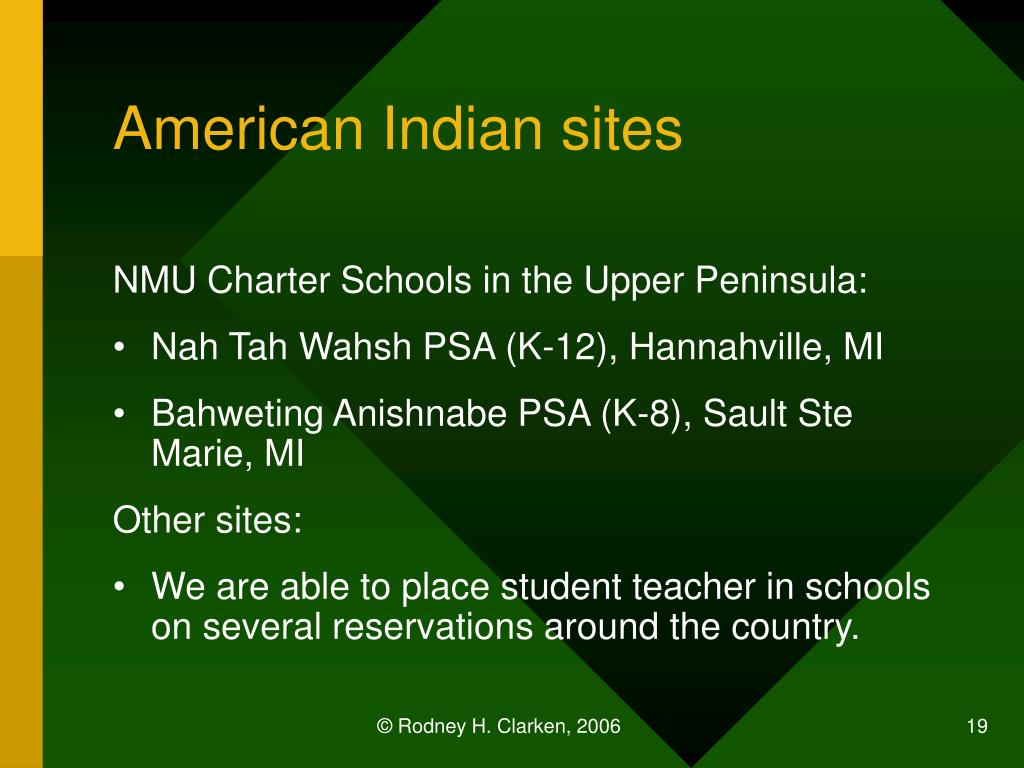 American Indian sites