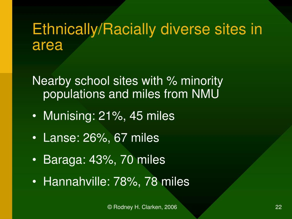 Ethnically/Racially diverse sites in area