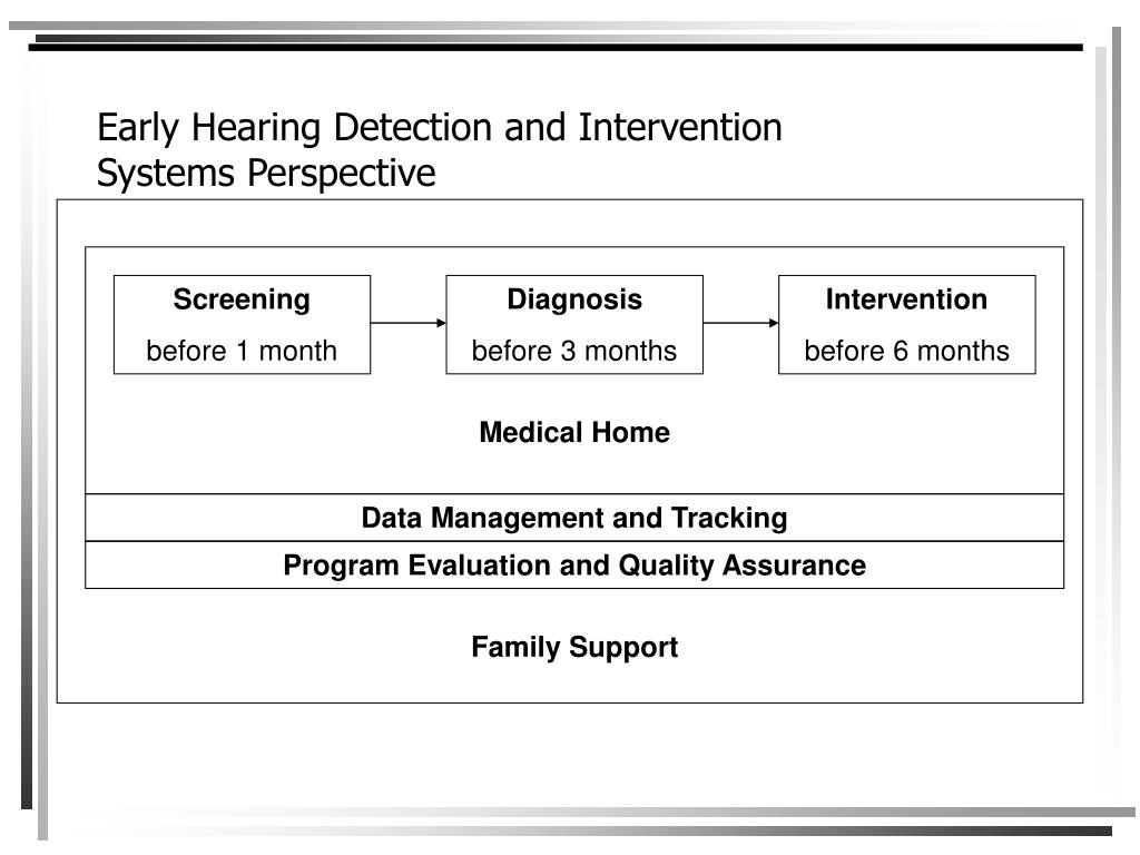 Early Hearing Detection and Intervention