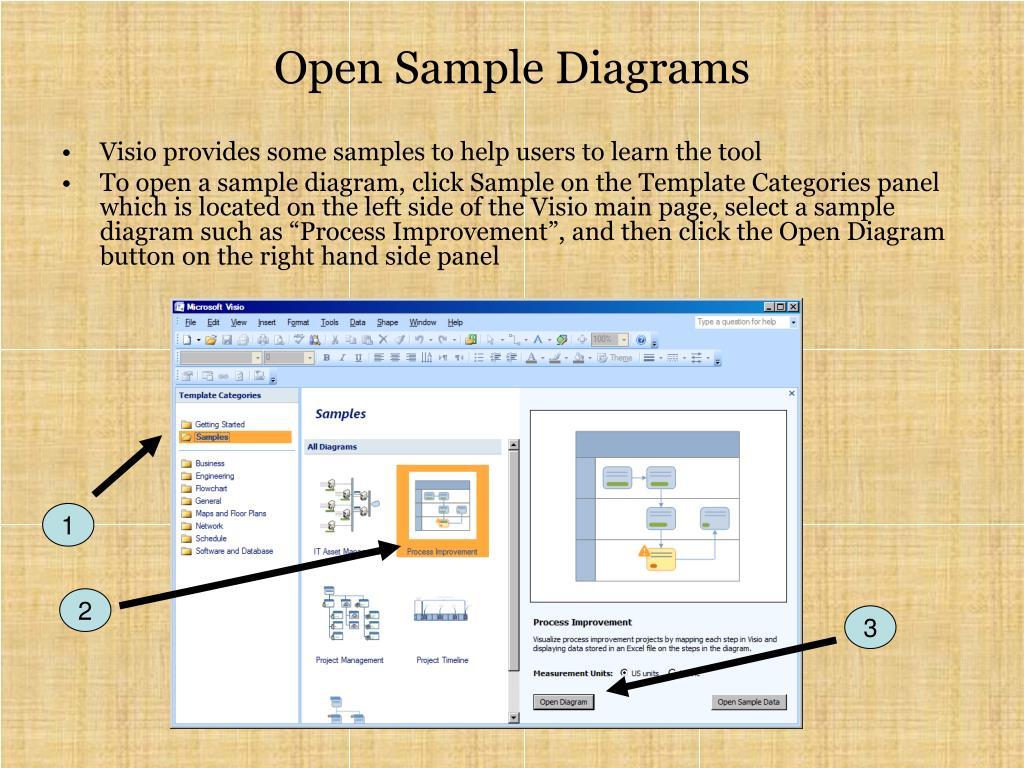 Open Sample Diagrams