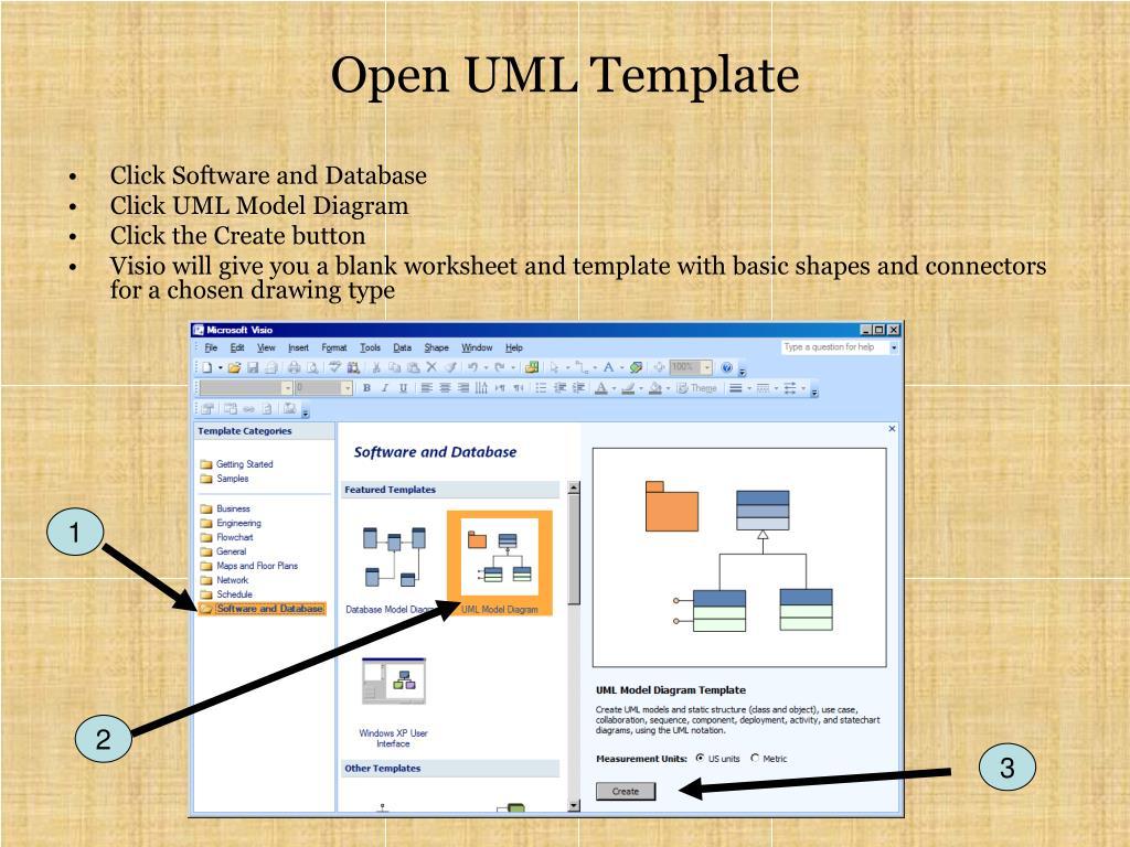 Open UML Template